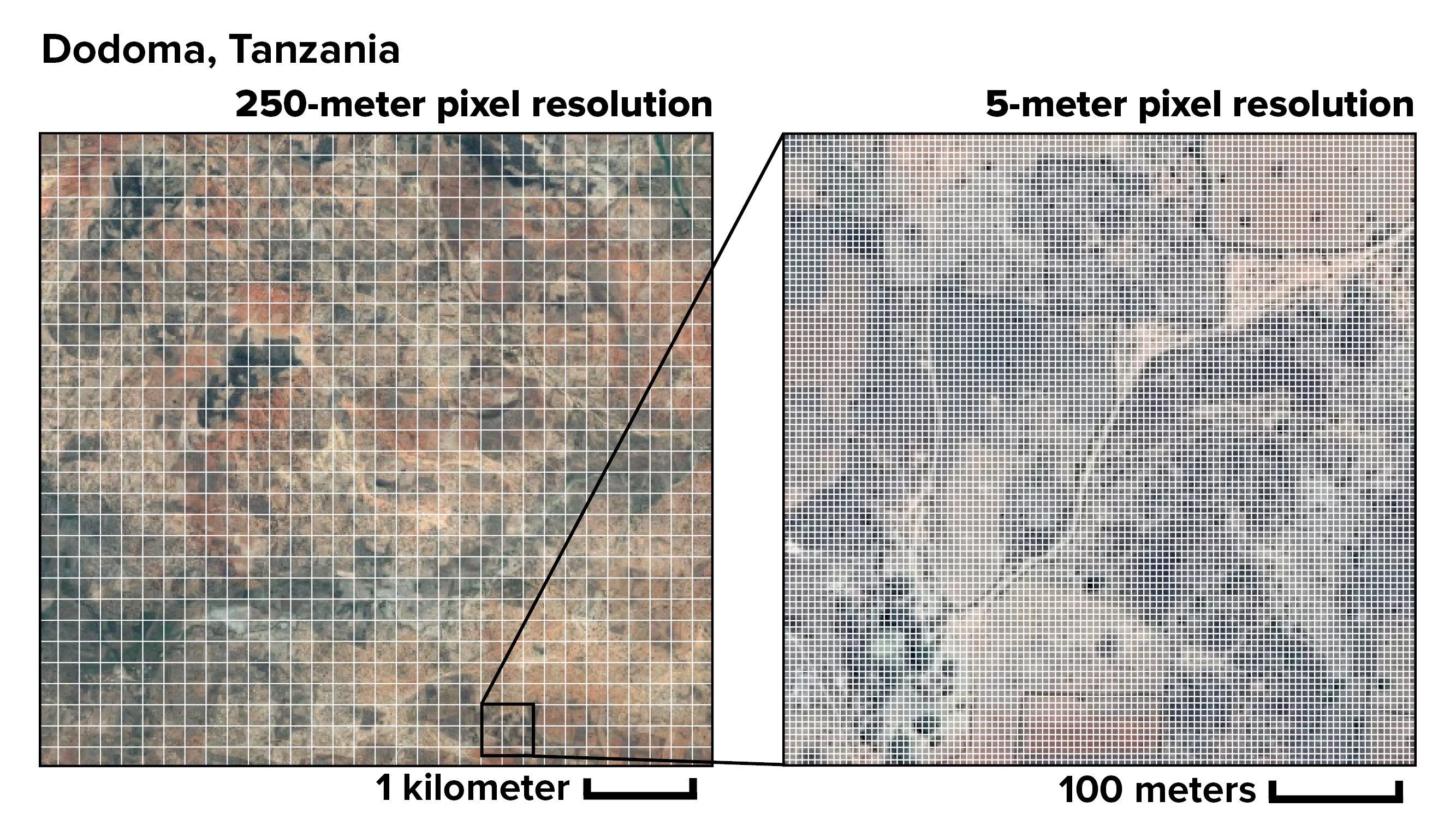 Satellite resolution comparison